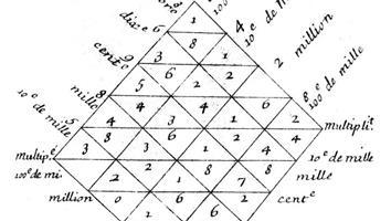 La multiplication des nombres décimaux